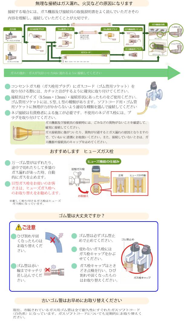 ガス機器の安全使用の説明1